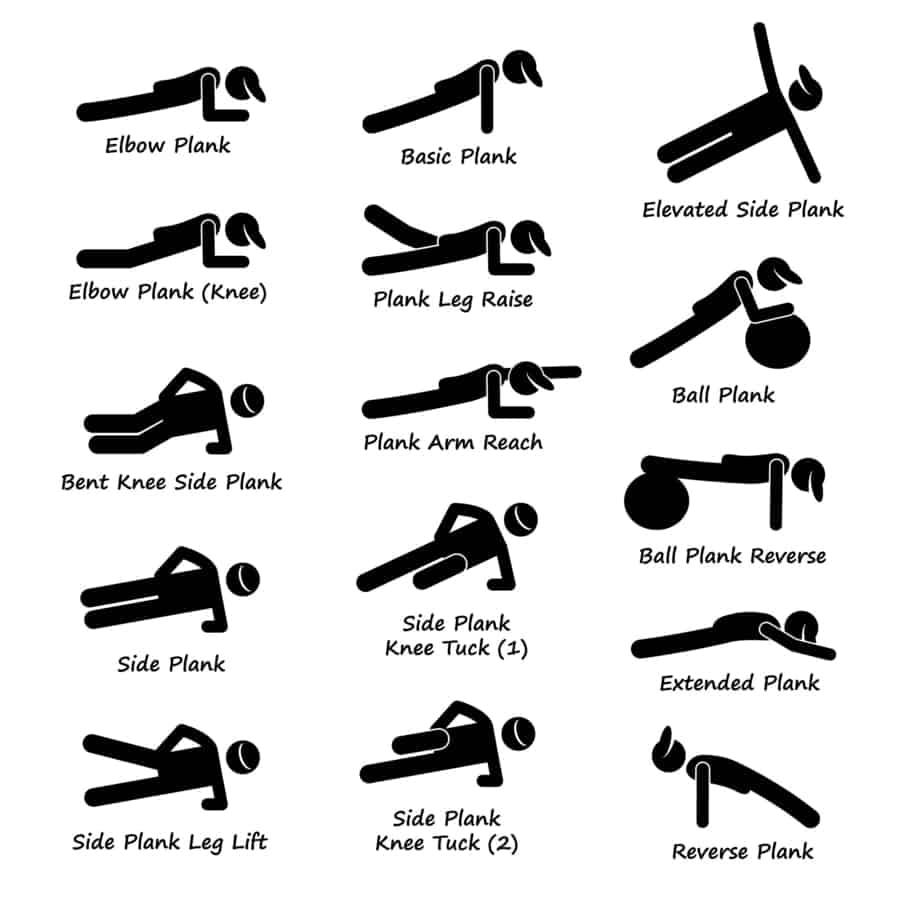 Bouldern Plank Übungen