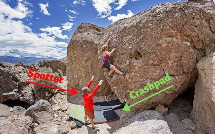 Bouldern-Spotten-Outdoor