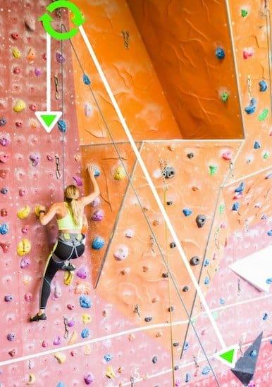 Klettern-lernen-toprope-sichern