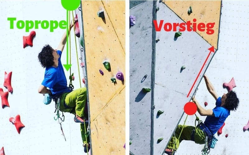 Toprope vs. Vorstieg-Indoor